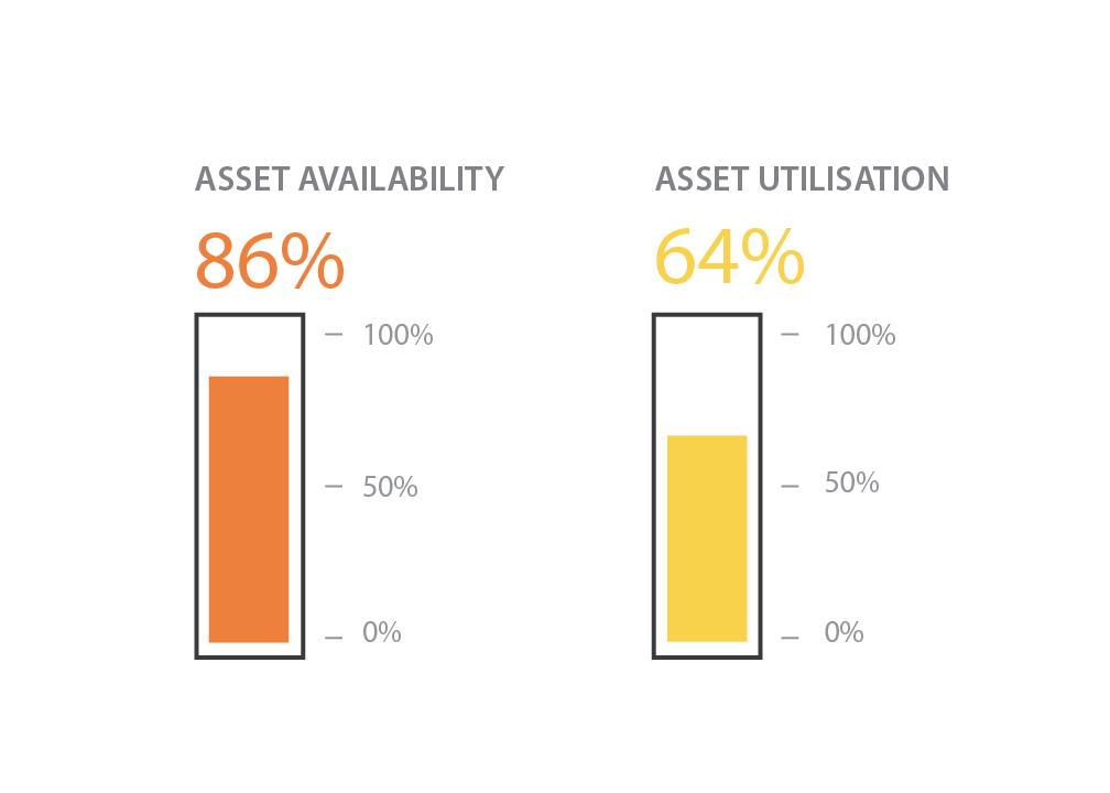 ensure assets availability@2x