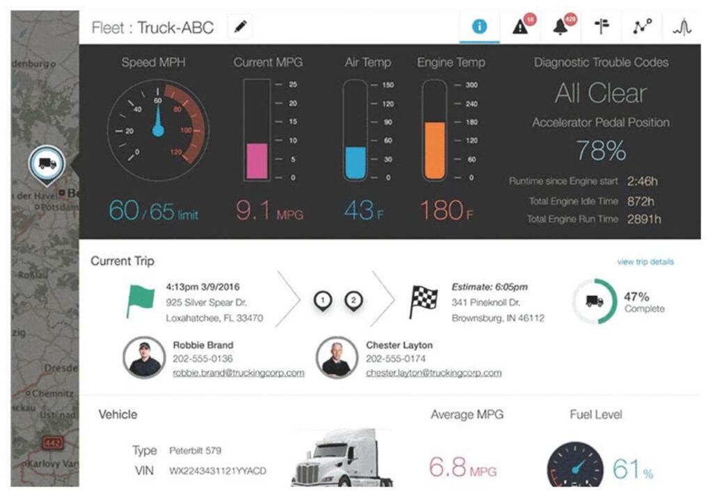 Monitor Vehicle Usage