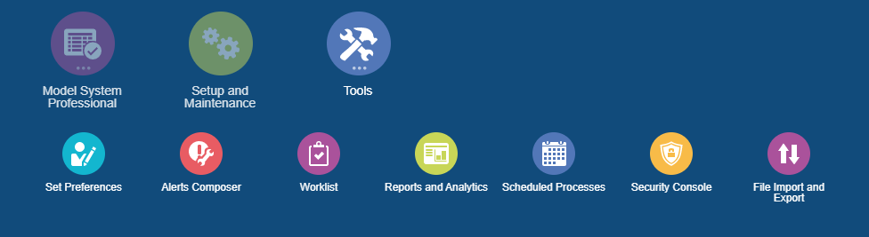 OTBI Analysis data set